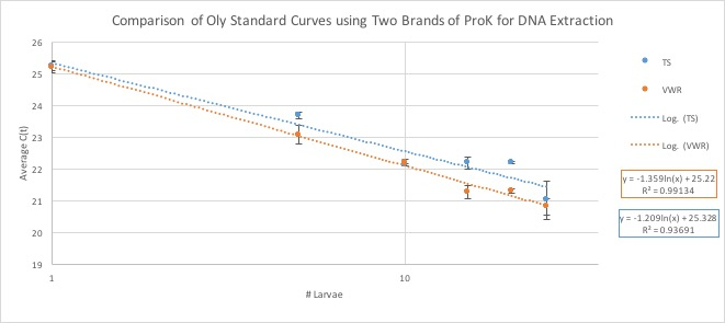 07052016_ComparisonofProKbrandcurves.jpg