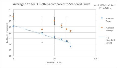 08012016_mocksample1_averagedbioreps